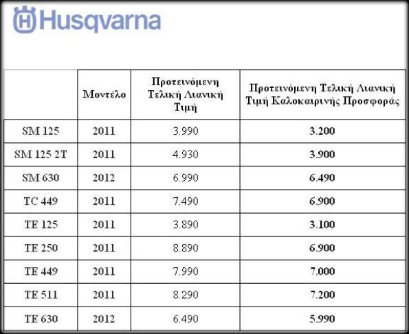 husqvarna-summer-prices