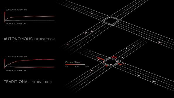 MIT Senseable City Lab DRIVEWAVE