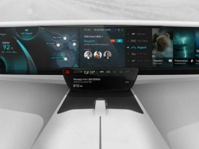 Πως θα είναι τα ταμπλό αυτοκίνητου στο μέλλον