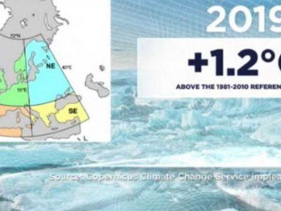 Το πιο θερμό έτος στα χρονικά στην Ευρώπη
